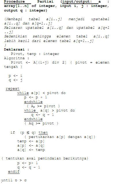 Pseudocode Quicksort