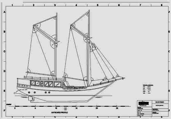 Arsitektur Perahu Phinisi
