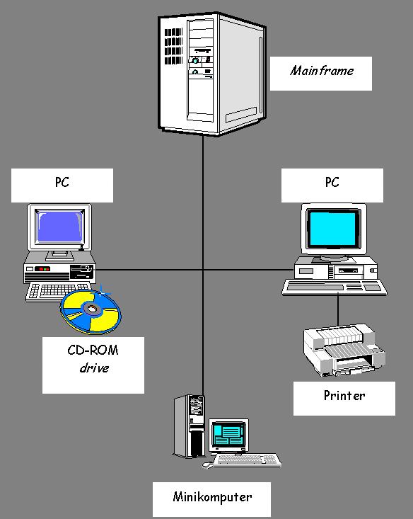 Sistem informasi – peer to peer