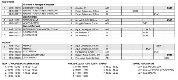Jadwal Kuliah Wajib Minat dan Pilihan