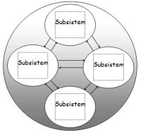 Ilustrasi Sistem