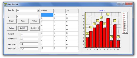 Desain Form - String Grid dan Chart