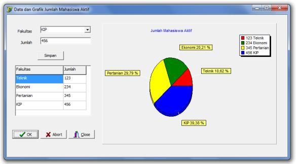 Grid dan Chart Delphi - Hasil Eksekusi