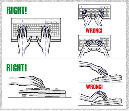 Keyboard Ergonomics