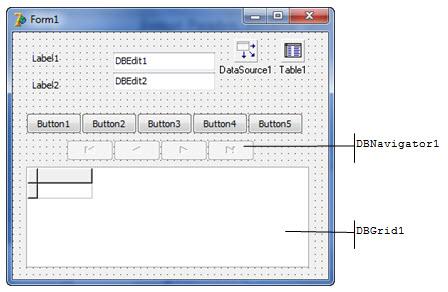 Desain Form Input Data Fakultas