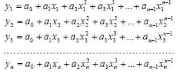 rumus polinom 2